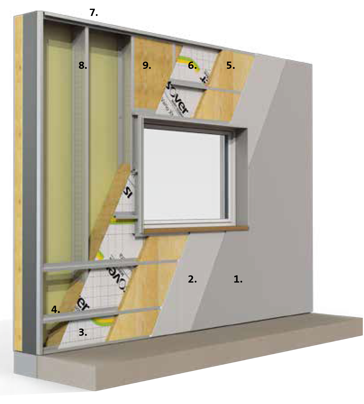 Inredning ljudisolering vägg : Saint-Gobain Silent Wall | Gyproc Sverige - lättbyggnadssystem med ...